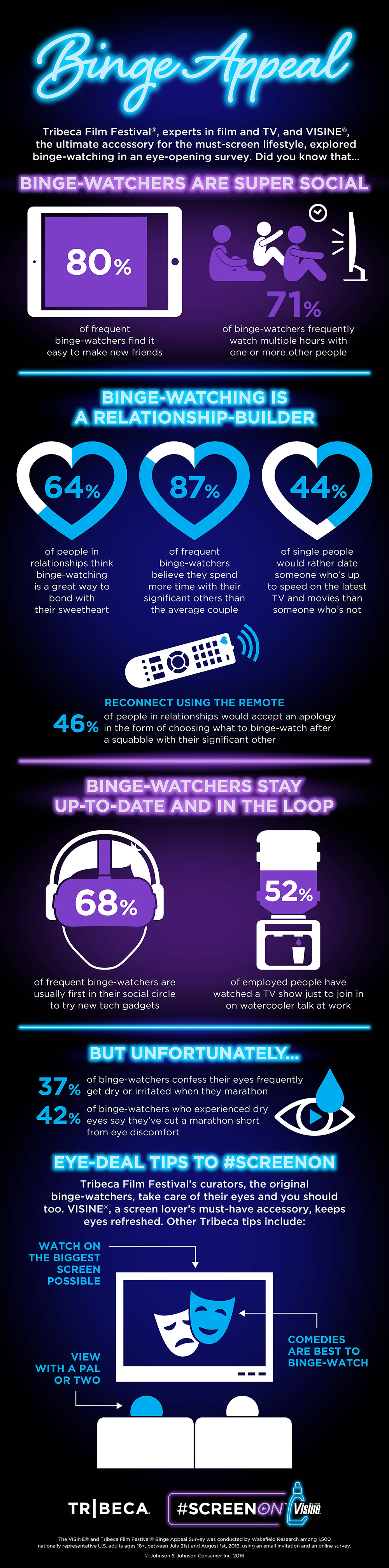 infographic-binge-watcher-visine